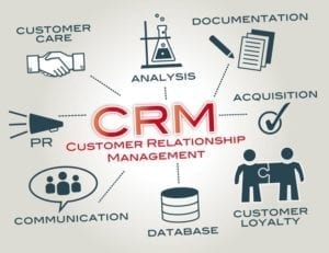 Benefits Of Using A CRM For Wholesaling